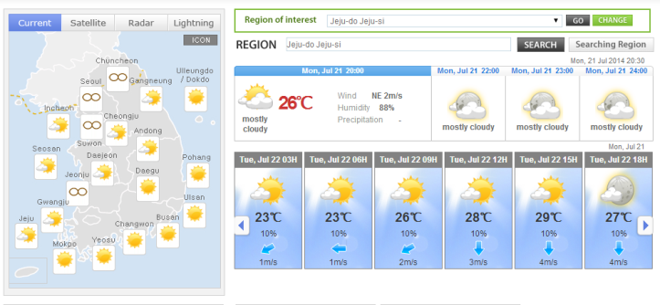 Korea Meteorological Administration2