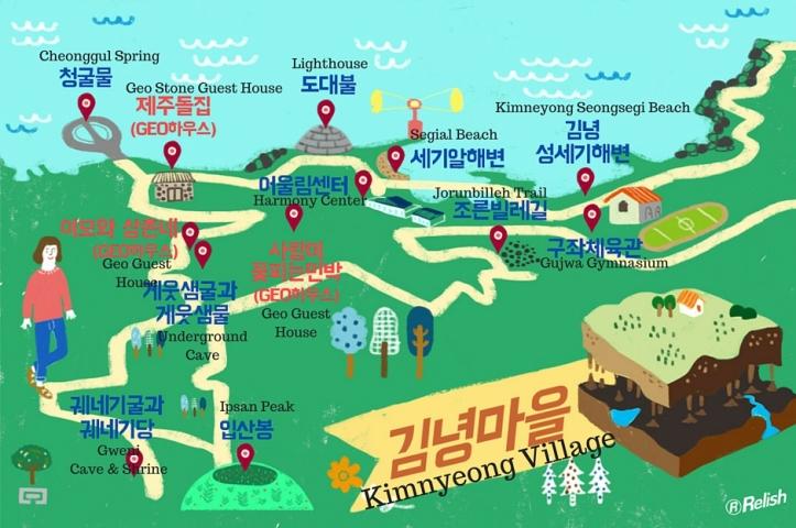 Kimnyeong Village